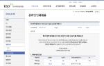 오늘(20일) '한국예탁결제원' 서류 전형 발표