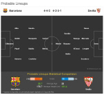 '메시-수아레스 투톱' 바르셀로나, 세비야전 예상 라인업...스페인 국왕컵 4연패 도전