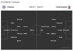 [FA컵] 첼시 VS 사우스햄튼 예상 라인업...맨유 결승전 상대는