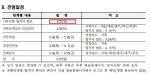 한국전력공사(한전) 채용, 오늘(23일) 서류 합격자 발표…필기는?