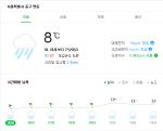 월요일 서울날씨, 하루종일 많은 비 내려