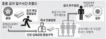 금괴 2조원 일본 밀반입에 5000명 동원