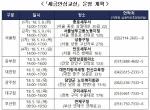 부산지방국세청, 10일 연제구청서 '세금안심교실' 개최