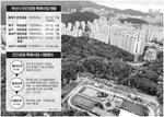 공원 민간개발, 첫 삽까지 산 넘어 산…주민설득 관건