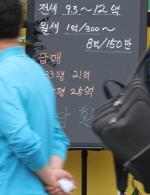 """뚝 끊긴 서울 아파트 시장 거래…""""내년까지 거래 절벽"""""""