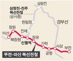 부전~마산복선전철 김해 신월역 민자사업 협약