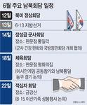 남·북·미 종전선언 현실화되나