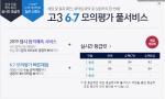 '2018 6월 모의고사' 메가스터디 체감 등급컷 발표…국어·수학(가)(나) 오픈