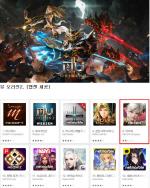 '뮤오리진2'·'리지니 M'…PC 넘어 모바일 점유율 경쟁 벌이나?