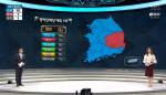 (출구조사) 자유한국당 완패…'경북 자민련' 현실화 되나?