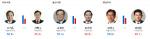 (출구조사) 부울경이 디비�다!…민주당, '광역단체장·국회의원 재보궐' 완승!