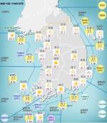 내일(16일) 무더위 광주날씨, 서울보다 1도 높은 '29도'