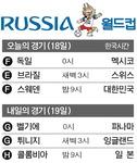 월드컵 경기 일정-  18일, 19일