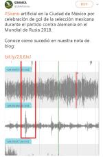 """로사노, 독일 상대 골 터트린 순간 멕시코서 인공지진...""""한꺼번에 발 굴러"""""""
