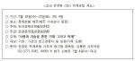 전경련, 다음달 18~21일 제주서 '2018 CEO 하계포럼'