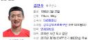 [축구 중계]후반 30분 교체 투입된 김민우 피파가 꼽은 라이징 솔저