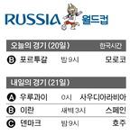 월드컵 경기 일정-  20일, 21일