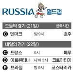 월드컵 경기 일정-  21일, 22일