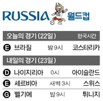 월드컵 경기 일정-  22일, 23일
