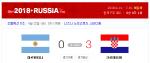 """아르헨티나 크로아티아 0-3, 아르헨티나 """"재앙같은 경기"""""""