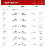 [월드컵 d조 경기일정] 23일 0시 나이지리아 vs 아이슬란드