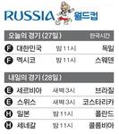월드컵 경기 일정- 27일, 28일