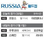 월드컵 경기 일정- 30일, 1일