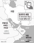 미국 원유제재 맞선 이란, 호르무즈해협 봉쇄카드 '만지작'