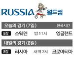 월드컵 경기 일정-  7일, 8일