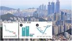 활력 잃은 부산 부동산 시장 <하> 지역 맞춤형 대책 절실