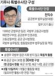 """청와대 """"송영무, 계엄문건 수사요청 무시 사실 아냐"""""""