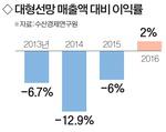 부산수산 상징 '문창수산' 쓸쓸한 퇴장
