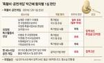 [박근혜 '국정원 특활비' 선고] 뇌물혐의 대가성 부족…국고손실만 유죄로