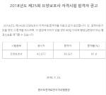 '국시원' 요양보호사 자격시험 합격자 오늘 (25일) 발표