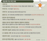 합참의장, 한미연합사령관 겸직…병사 휴대전화 허용