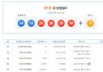 818회 로또 당첨번호 공개… 1등 당첨자 13명 '13억 8000만 원씩'