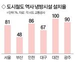 부산도시철 '찜통 승강장'…역사 52% 냉방시설 없다