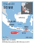 롬복서 6.9 강진 발생…82명 사망, 발리에서도 지진 느껴