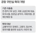 김해공항 귀빈실, 임산부·장애인 등에도 개방 추진