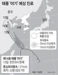 폭염 잡는다던 태풍 '야기', 진로 바꿔 중국으로 비껴가