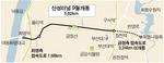 산성터널 내달 추석 전후 개통…북~금정 20분 단축