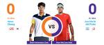 정현, 오늘 세계 3위 델 포트로와 ATP 웨스턴 앤 서던 오픈 일전...시간·중계는?