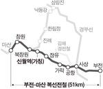 부산~마산 복선전철 김해 신월역사 착공