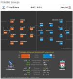 [EPL] 리버풀 VS 크리스탈팰리스 예상 라인업...살라-자하 대결