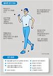허리 곧게 펴고 하루 30분·주 3회 이상 걸어야 운동 효과