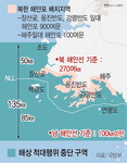 """""""우발적 군사충돌방지 전제 설정, 북한에 훨씬 큰 면적 양보 아냐"""""""