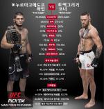 [UFC] 코너 맥그리거 하빕과 라이트급 챔피언 맞대결 11시부터 중계