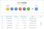 로또 827회 당첨번호…서울 중랑구 '갈렙분식한식' 1등 5게임 나왔다