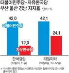 """민주당 """"내부 결속""""-한국당 """"세 확장""""…부산공략 시동"""