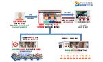 '18만 명 이용' 음란사이트 제작·판매한 프로그래머